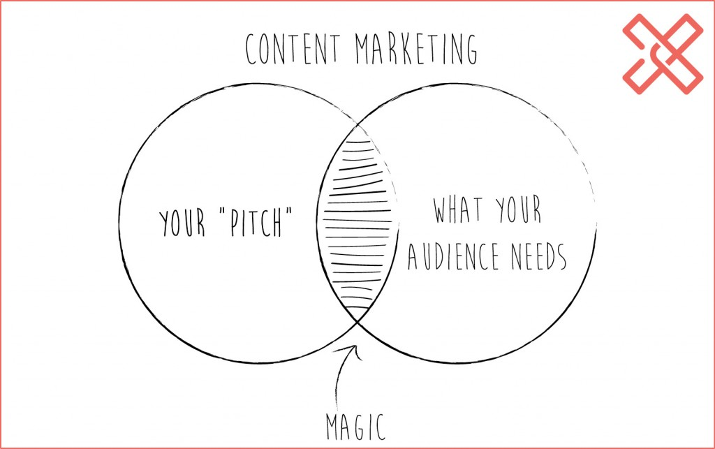 Finding the sweet spot means knowing your audience.