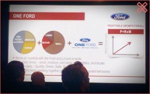 Alan Mulally Ford Clear Vision